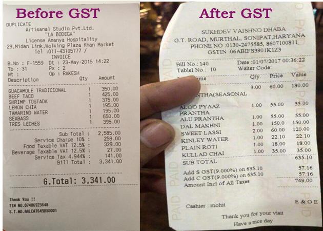 Is Your Restaurant Overcharging You In The Name Of Gst