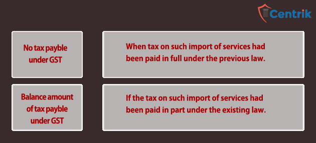import-of-service-under-gst