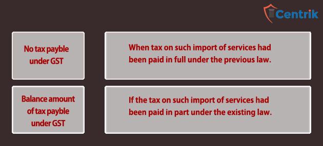 import-of-service-under-gst